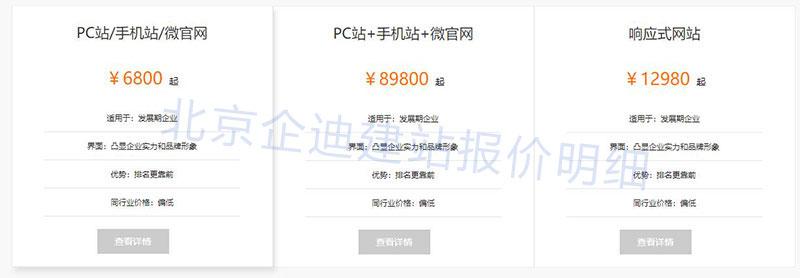 模板网站报价,北京网站建设报价明细